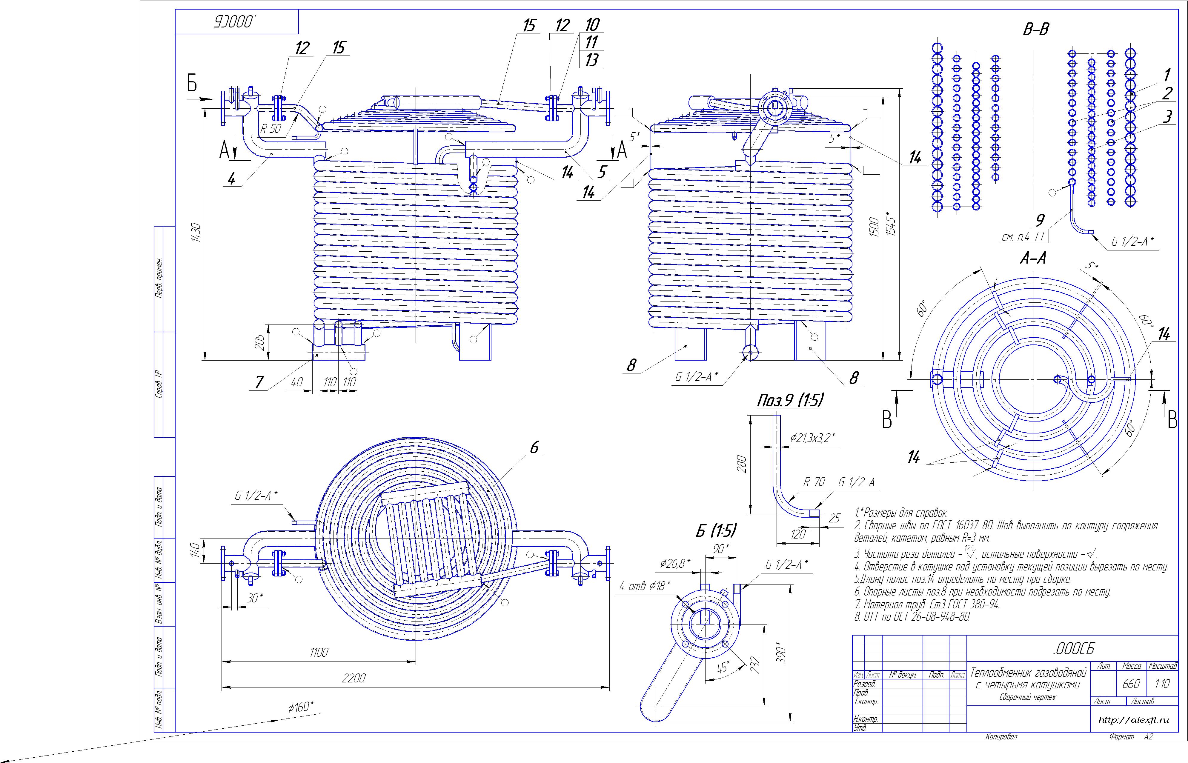 Теплообменники газоводяные запас по площади теплообменника
