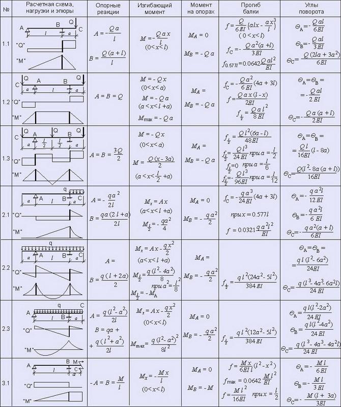 Как сделать угловые полки-стеллаж 76